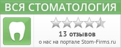 Стоматология в Самаре.